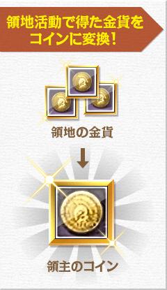 領地活動で得た金貨をコインに変換!