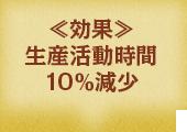 ≪効果≫生産活動時間10%減少