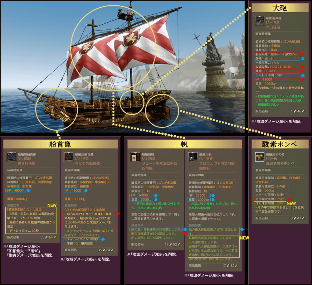 船舶装備についての説明画像