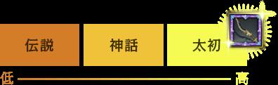 伝説/神話/太初