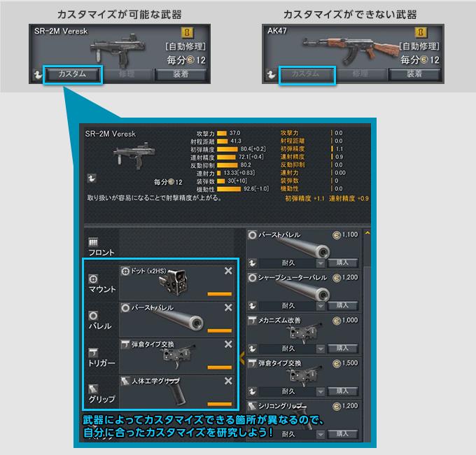 カスタマイズ可能な武器とカスタマイズできない武器