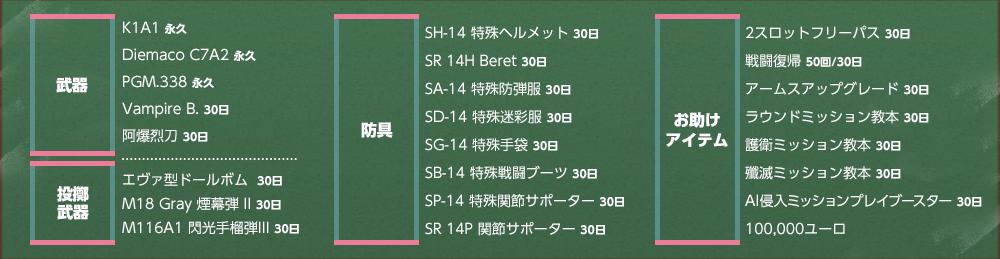 武器:K1A1 永久 Diemaco C7A2 永久 PGM.338 永久 Vampire B. 30日 阿爆烈刀 30日  投擲武器:エヴァ型ドールボム 30日 M18 Gray 煙幕弾 II 30日 M116A1 閃光手榴弾III 30日  防具:SH-14 特殊ヘルメット 30日 SR 14H Beret 30日 SA-14 特殊防弾服 30日 SD-14 特殊迷彩服 30日 SG-14 特殊手袋 30日 SB-14 特殊戦闘ブーツ 30日 SP-14 特殊関節サポーター 30日 SR 14P 関節サポーター 30日  お助け アイテム:2スロットフリーパス 30日 戦闘復帰 50回/30日 アームスアップグレード 30日 ラウンドミッション教本 30日 護衛ミッション教本 30日 殲滅ミッション教本 30日 AI侵入ミッションプレイブースター 30日 100,000ユーロ