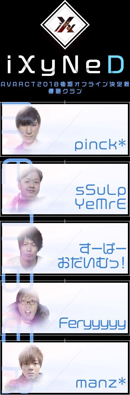 iXyNeD