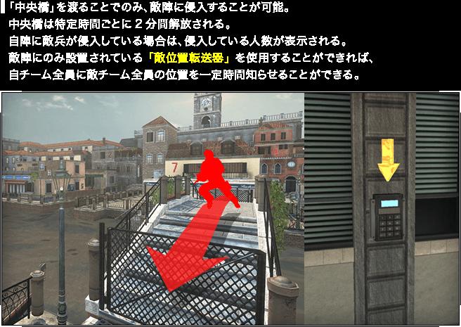 「中央橋」を渡ることでのみ、敵陣に侵入することが可能。