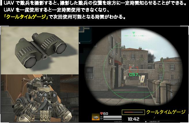 UAVで敵兵を撮影すると、撮影した敵兵の位置を味方に一定時間知らせることができる。