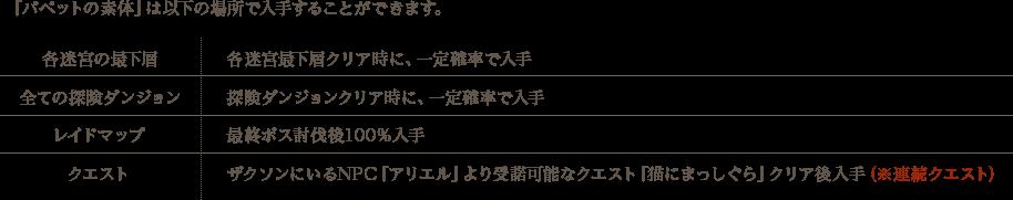 「パペットの素体」は以下の場所で入手することができます。