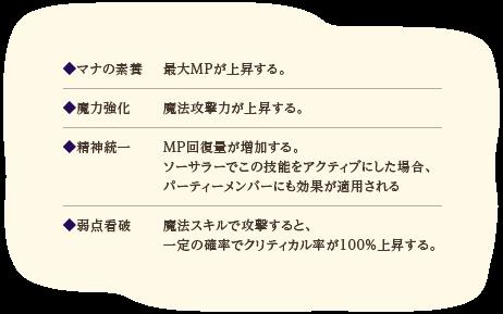 ◆マナの素養…最大MPが上昇する。◆魔力強化…魔法攻撃力が上昇する。◆精神統一…MP回復量が増加する。ソーサラーでこの技能をアクティブにした場合、パーティーメンバーにも効果が適用される◆弱点看破…魔法スキルで攻撃すると、一定の確率でクリティカル率が100%上昇する。