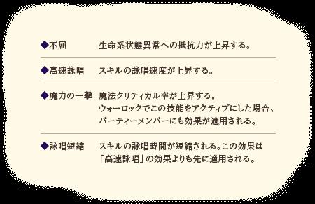 ◆不屈…生命系状態以上への抵抗力が上昇する。◆高速詠唱…スキルの詠唱速度が上昇する。◆魔力の一撃…魔法クリティカル率が上昇する。ウォーロックでこの技能をアクティブにした場合、パーティーメンバーにも効果が適用される。◆詠唱短縮…スキルの詠唱時間が短縮される。この効果は「高速詠唱」の効果よりも先に適用される。