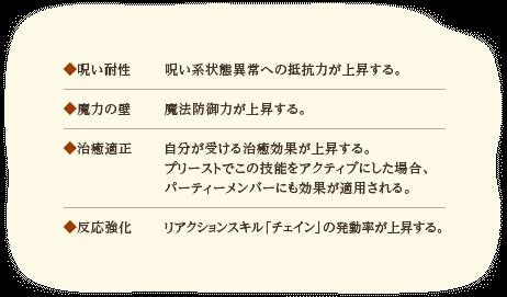 ◆呪い耐性…呪い系状態以上への抵抗力が上昇する。◆魔力の壁…魔法防御力が上昇する。◆治癒適正…自分が受ける治癒効果が上昇する。プリーストでこの技能をアクティブにした場合、パーティーメンバーにも効果が適用される。◆反応強化…リアクションスキル「チェイン」の発動率が上昇する。