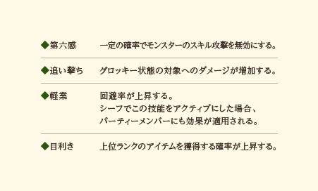 ◆第六感…一定の確率でモンスターのスキル攻撃を無効にする。◆追い撃ち…グロッキー状態の対象へのダメージが増加する◆軽業…回避率が上昇する。シーフでこの技能をアクティブにした場合、パーティーメンバーにも効果が適用される。◆目利き…上位ランクのアイテムを獲得する確率が上昇する。